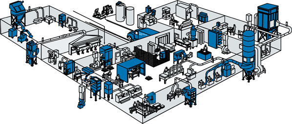 Donaldson Torit Canada produst layout