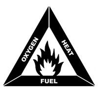 Fire-Triangle_200